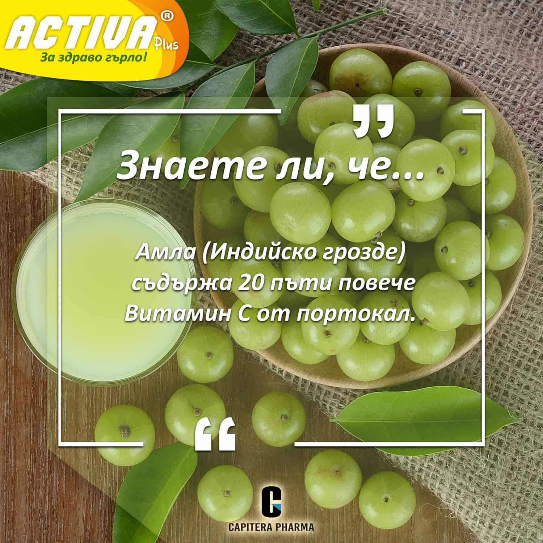 Did u know amla vitamin c