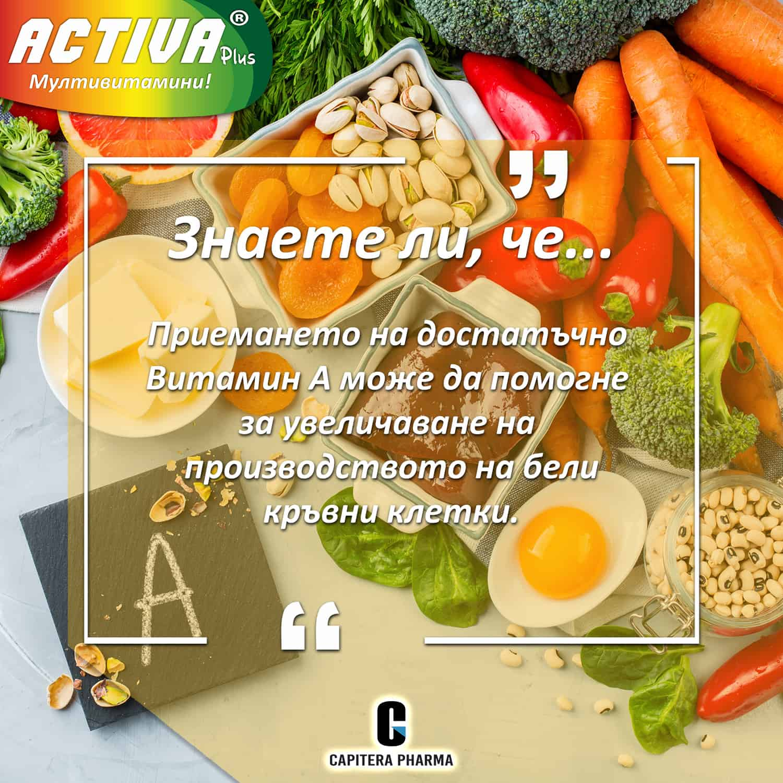 Did u know multivit Vitamin A