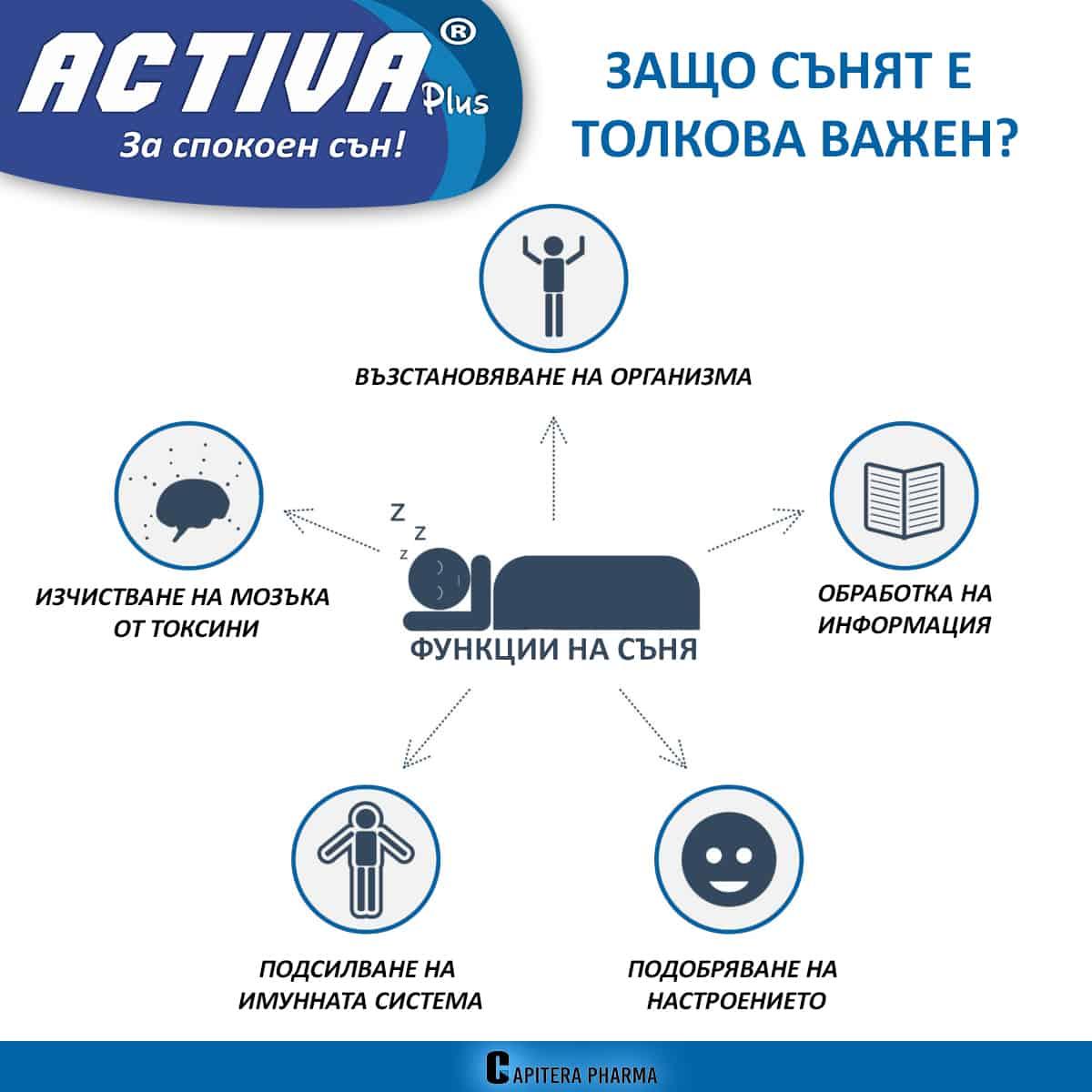 Importance-of-sleep 2